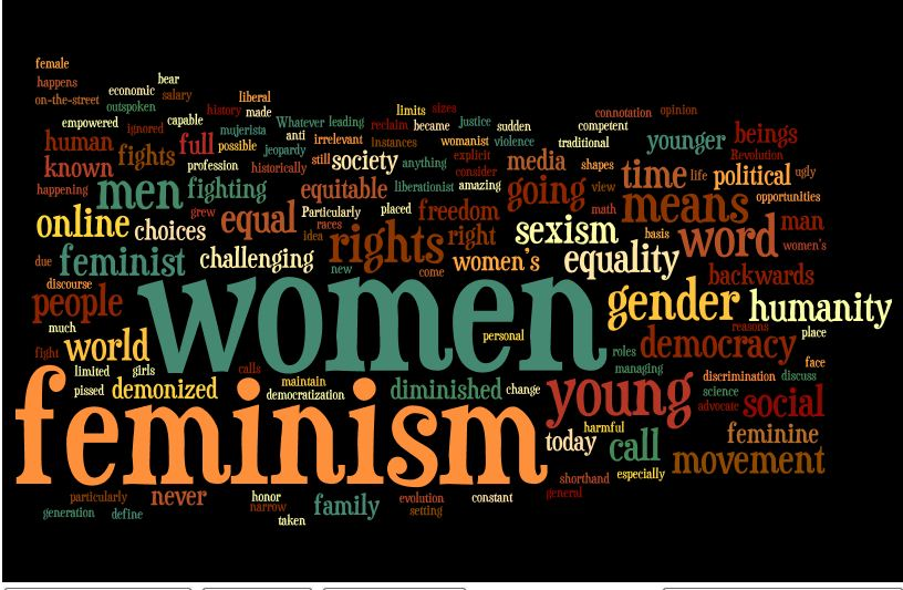"a definition of sexism in modern society Feminist perspectives on power first analyzing the intersections between sexism and other forms of ""in modern civil society all men are deemed."